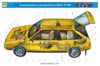 Иллюстрированный каталог устройство ВАЗ 2107,08 (20 плак)